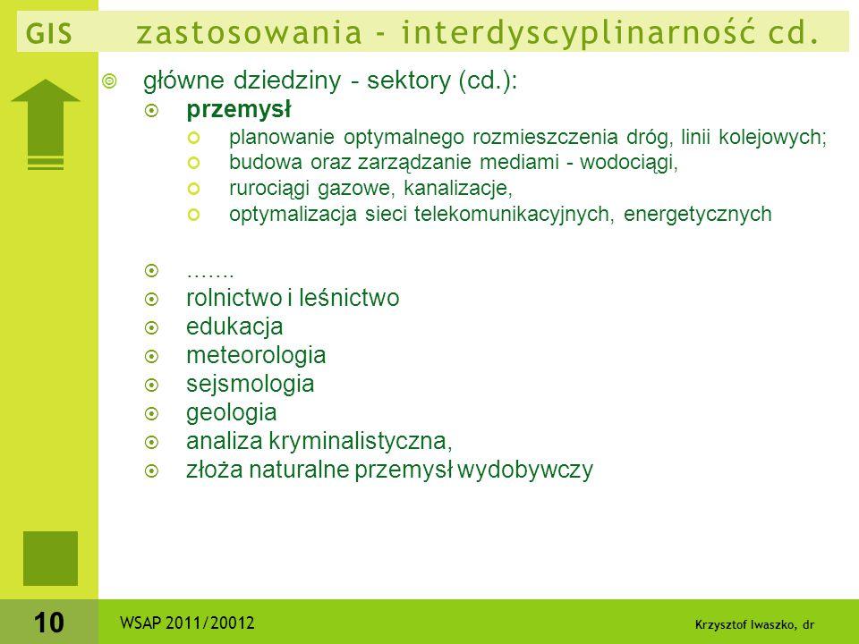 GIS zastosowania - interdyscyplinarność cd.