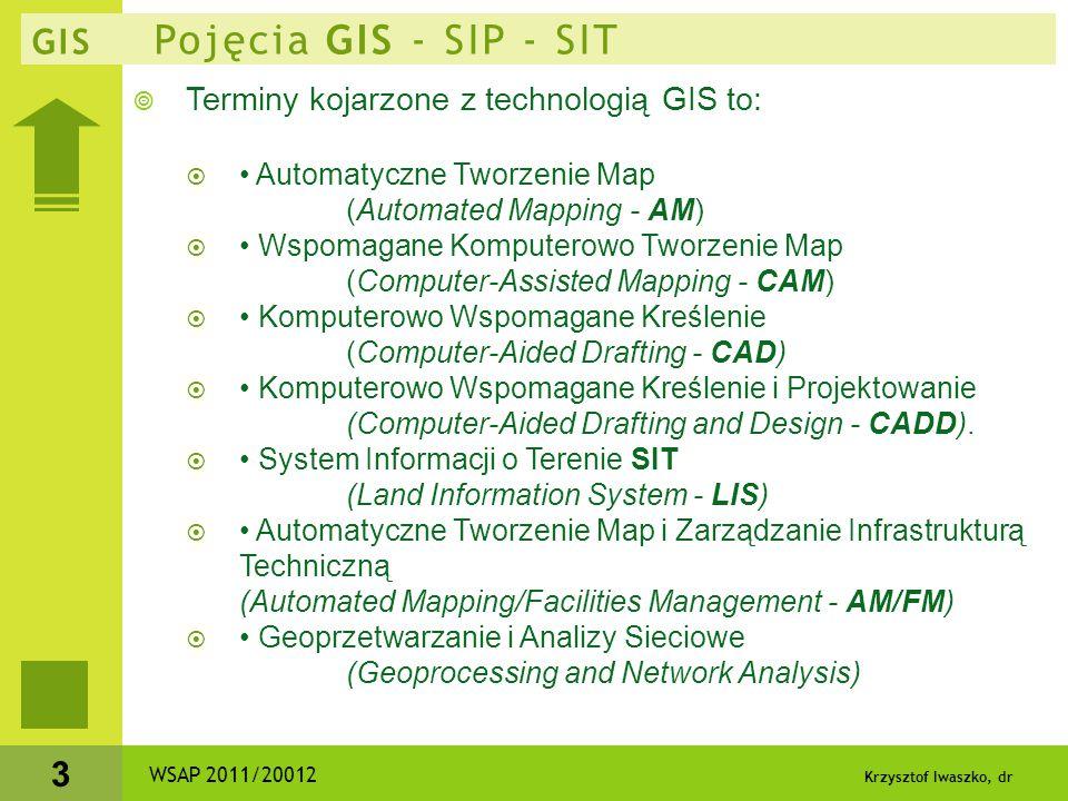 GIS Pojęcia GIS - SIP - SIT