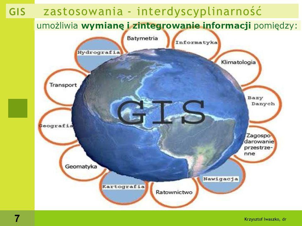 GIS zastosowania - interdyscyplinarność