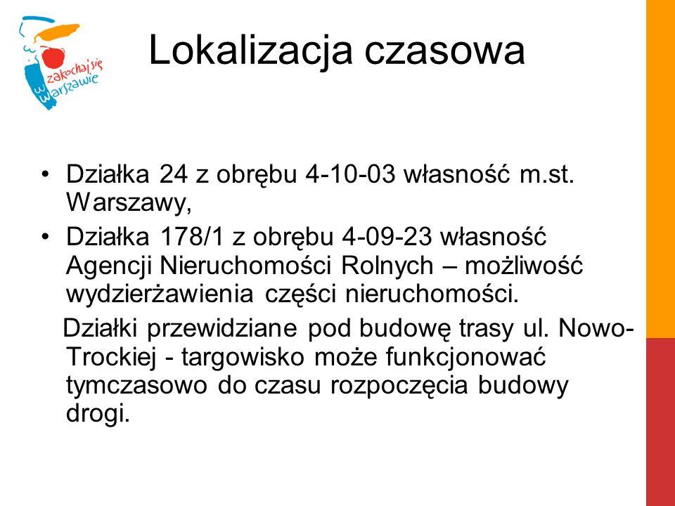 Lokalizacja czasowa Działka 24 z obrębu 4-10-03 własność m.st. Warszawy,