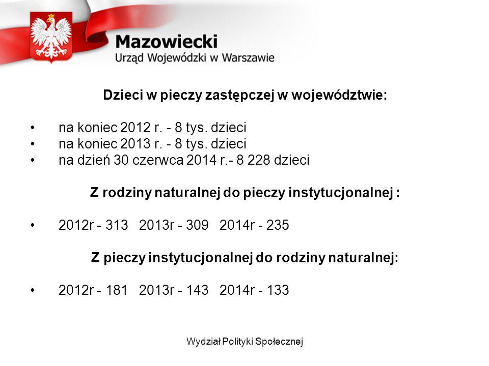 Dzieci w pieczy zastępczej w województwie: