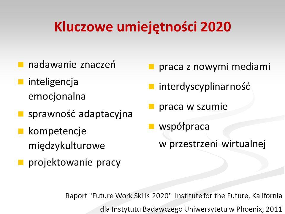 Kluczowe umiejętności 2020