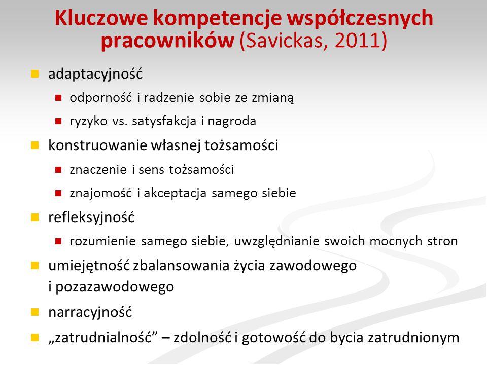 Kluczowe kompetencje współczesnych pracowników (Savickas, 2011)