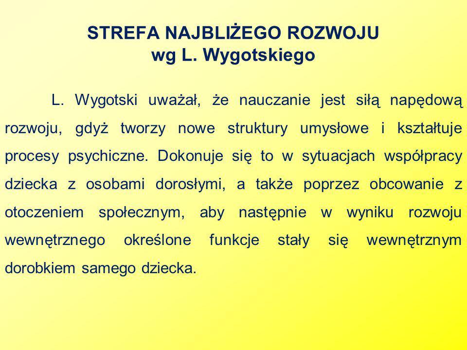 STREFA NAJBLIŻEGO ROZWOJU wg L. Wygotskiego