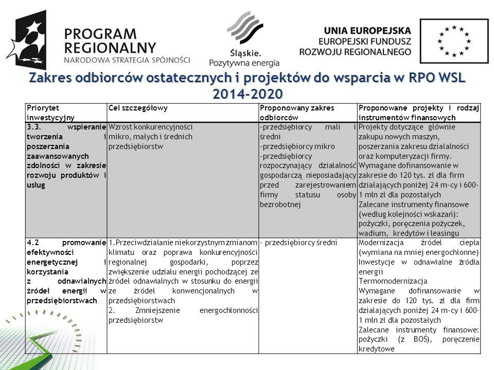 Zakres odbiorców ostatecznych i projektów do wsparcia w RPO WSL 2014-2020