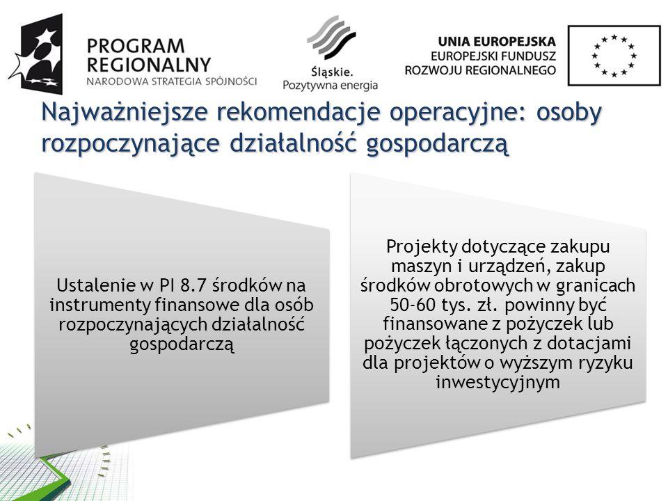 Najważniejsze rekomendacje operacyjne: osoby rozpoczynające działalność gospodarczą