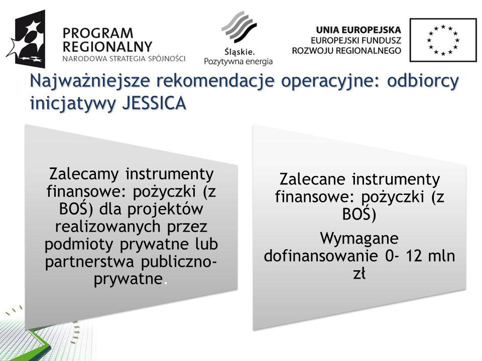 Najważniejsze rekomendacje operacyjne: odbiorcy inicjatywy JESSICA