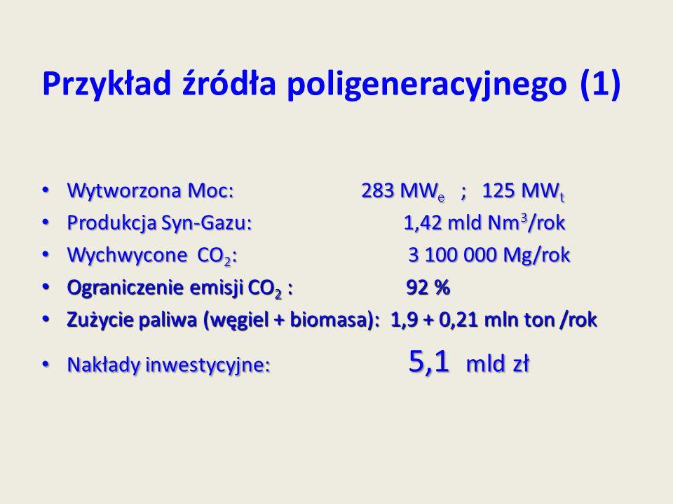 Przykład źródła poligeneracyjnego (1)