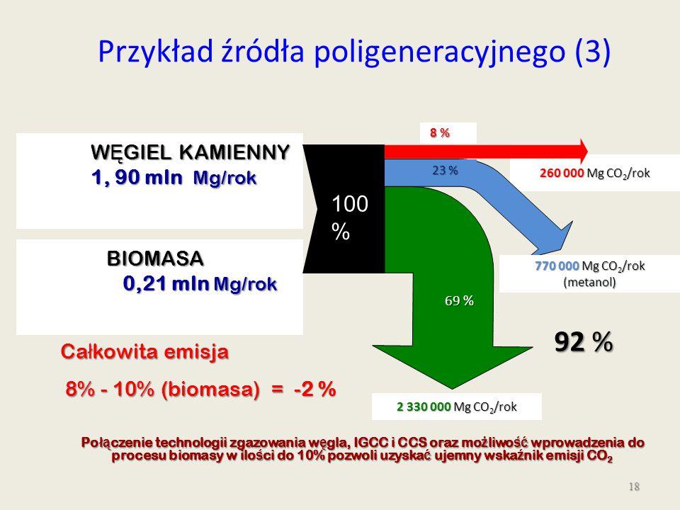 Przykład źródła poligeneracyjnego (3)