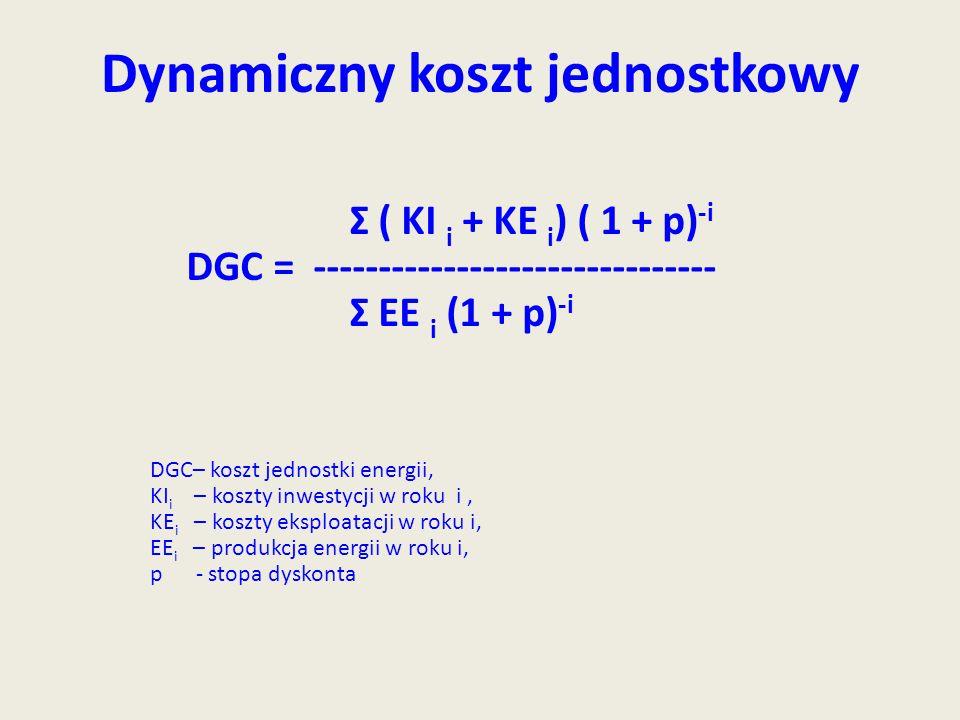 Dynamiczny koszt jednostkowy