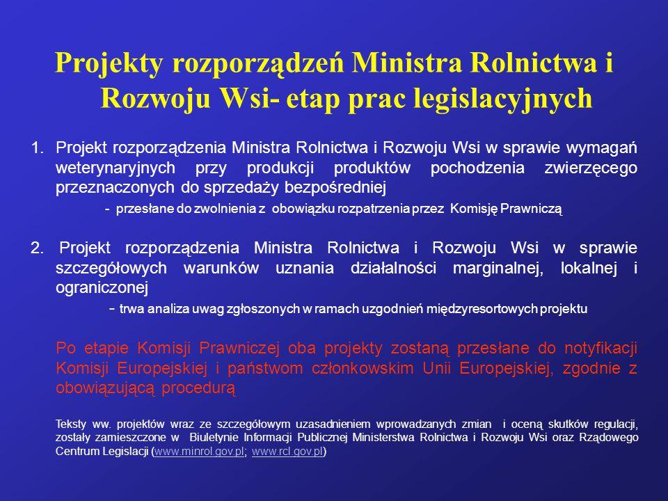 Projekty rozporządzeń Ministra Rolnictwa i Rozwoju Wsi- etap prac legislacyjnych