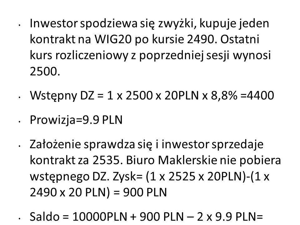Inwestor spodziewa się zwyżki, kupuje jeden kontrakt na WIG20 po kursie 2490. Ostatni kurs rozliczeniowy z poprzedniej sesji wynosi 2500.