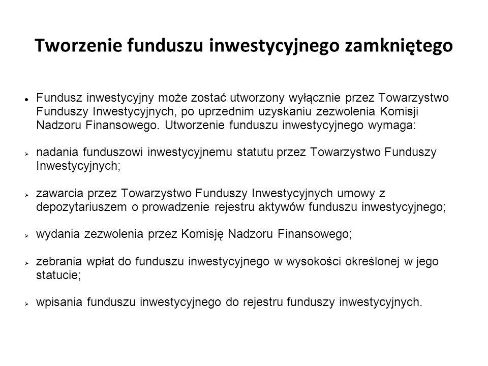 Tworzenie funduszu inwestycyjnego zamkniętego