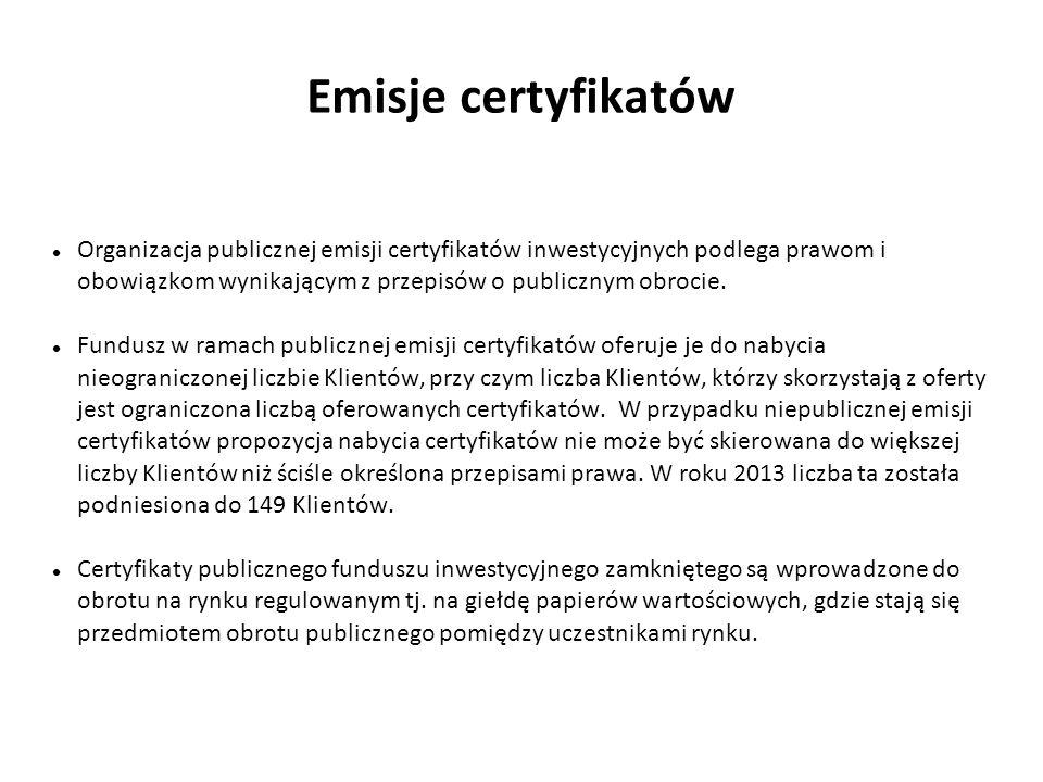 Emisje certyfikatów