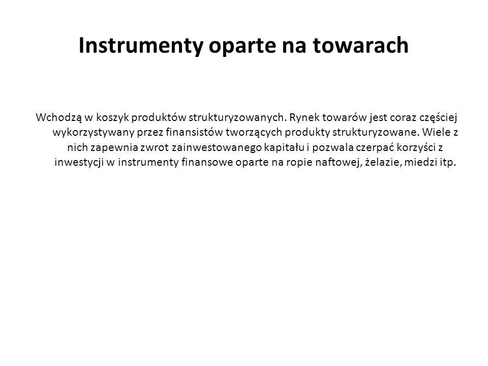 Instrumenty oparte na towarach