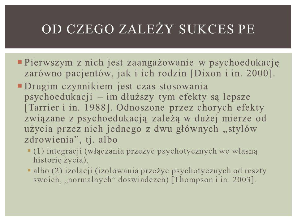 Od czego zależy sukces PE