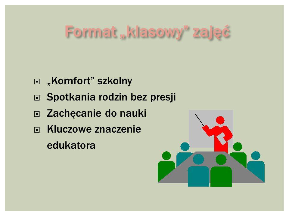 """Format """"klasowy zajęć"""