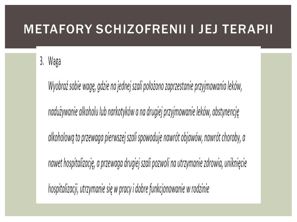 Metafory schizofrenii i jej terapii