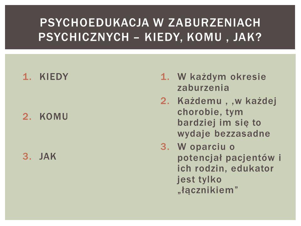 Psychoedukacja w zaburzeniach psychicznych – kiedy, komu , jak