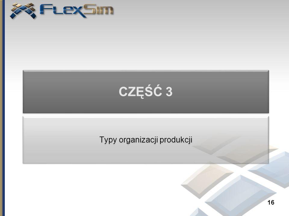 Typy organizacji produkcji
