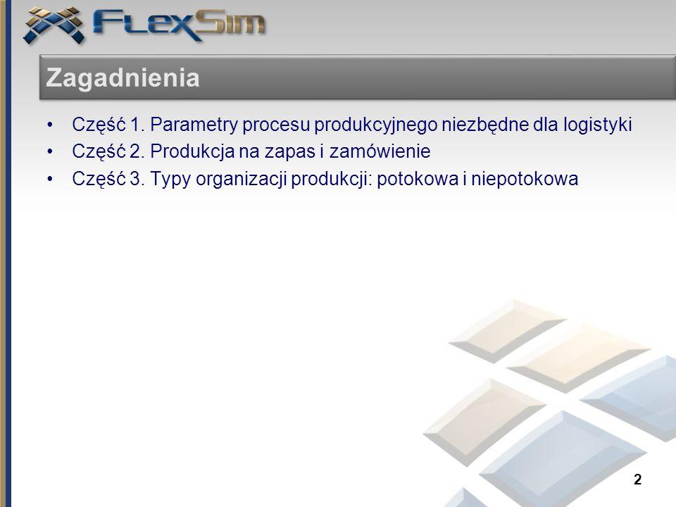 Zagadnienia Część 1. Parametry procesu produkcyjnego niezbędne dla logistyki. Część 2. Produkcja na zapas i zamówienie.