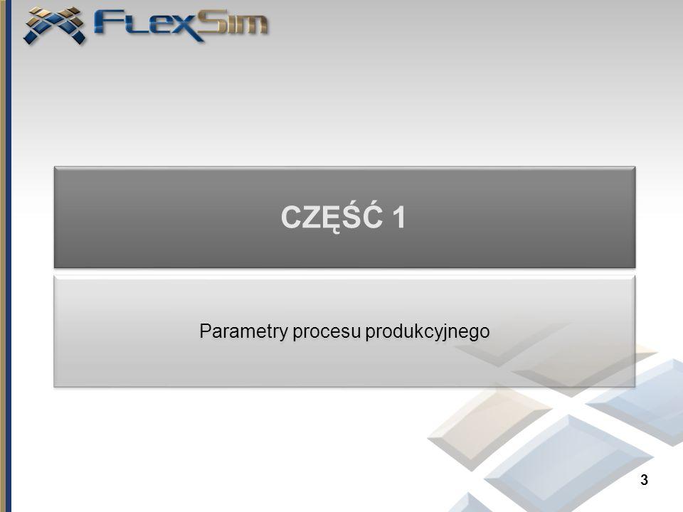 Parametry procesu produkcyjnego