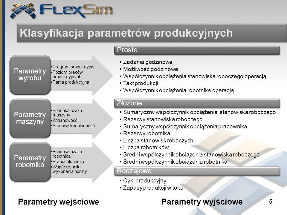 Klasyfikacja parametrów produkcyjnych