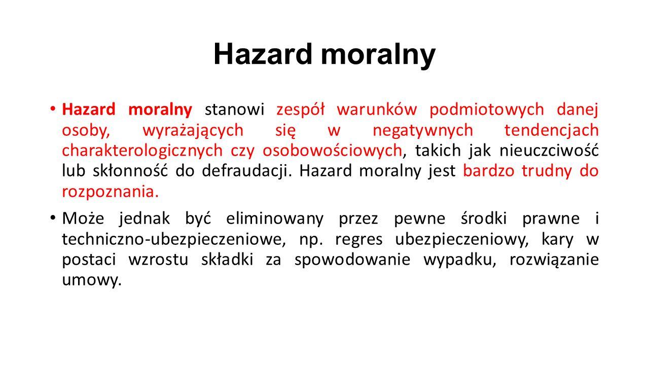 Hazard moralny