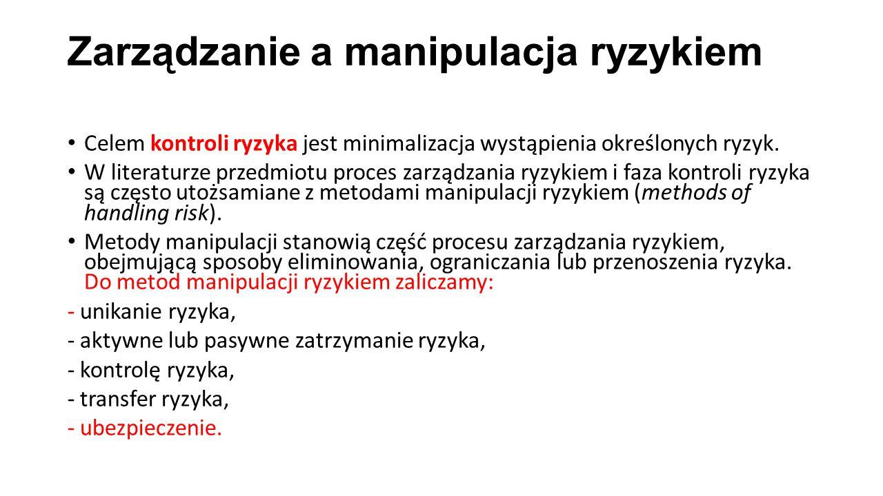 Zarządzanie a manipulacja ryzykiem