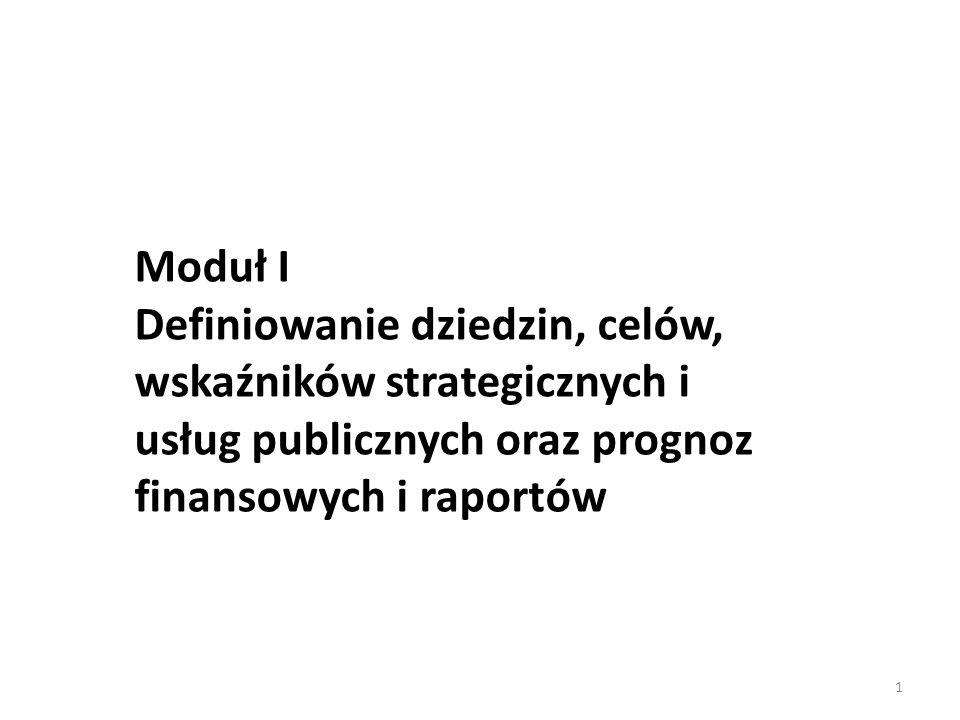 Moduł I Definiowanie dziedzin, celów, wskaźników strategicznych i usług publicznych oraz prognoz finansowych i raportów.
