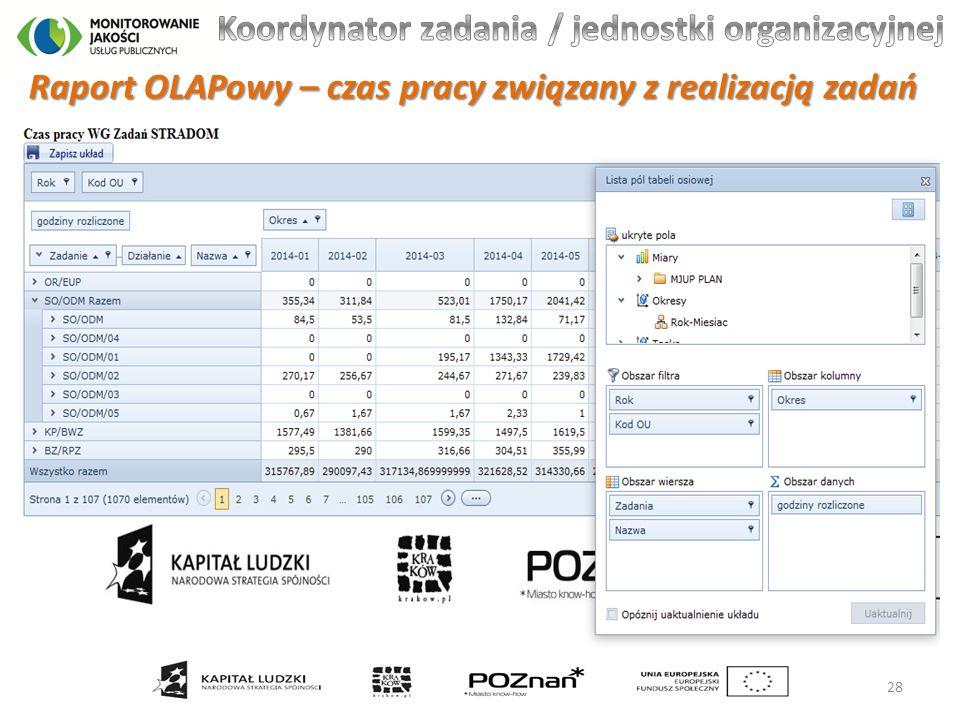 Koordynator zadania / jednostki organizacyjnej