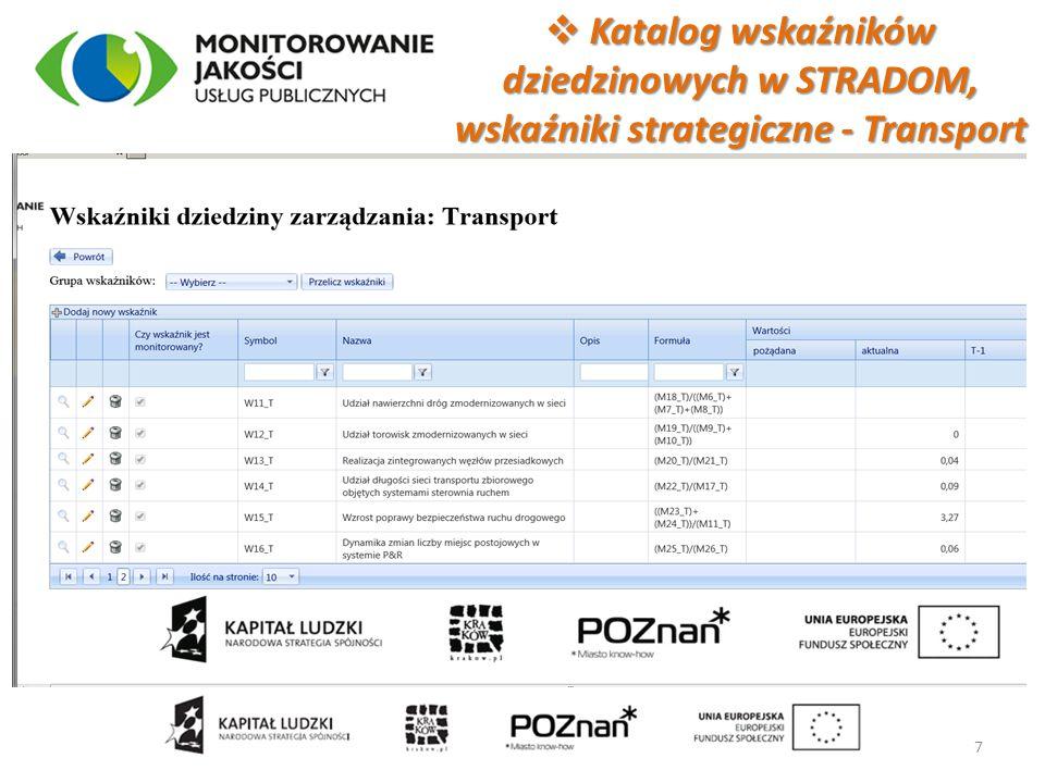 Katalog wskaźników dziedzinowych w STRADOM, wskaźniki strategiczne - Transport