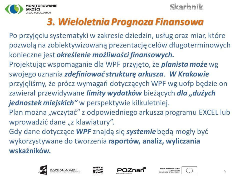 3. Wieloletnia Prognoza Finansowa