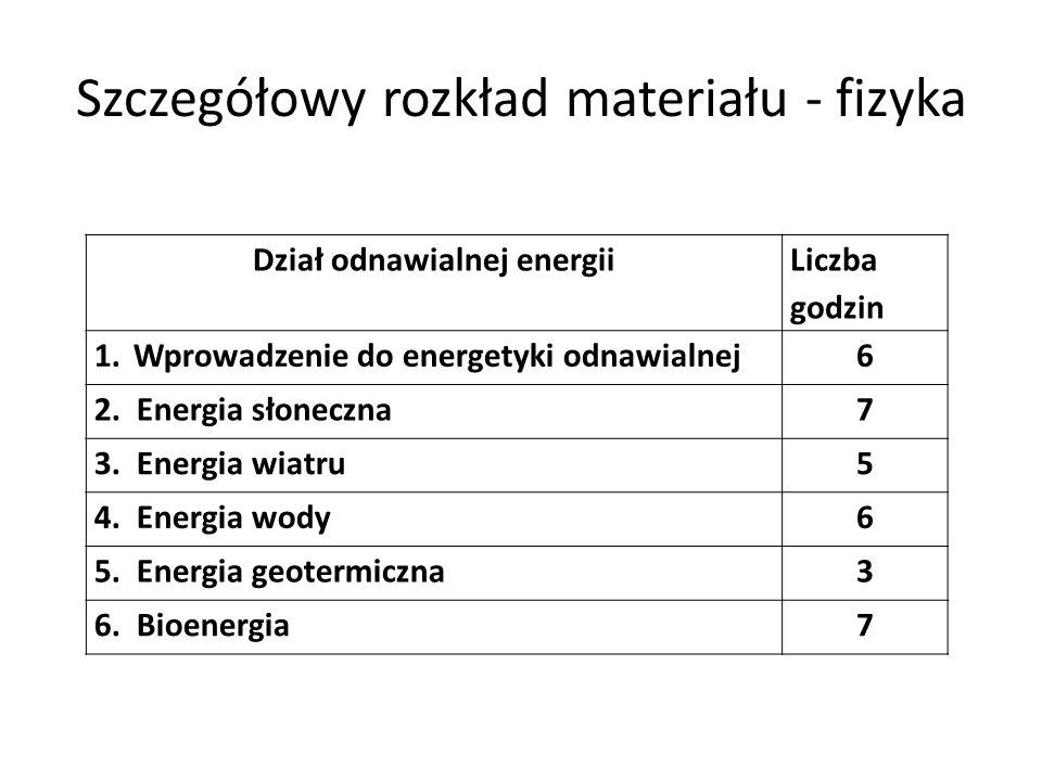 Szczegółowy rozkład materiału - fizyka