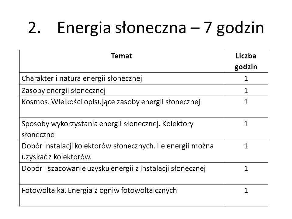 2. Energia słoneczna – 7 godzin