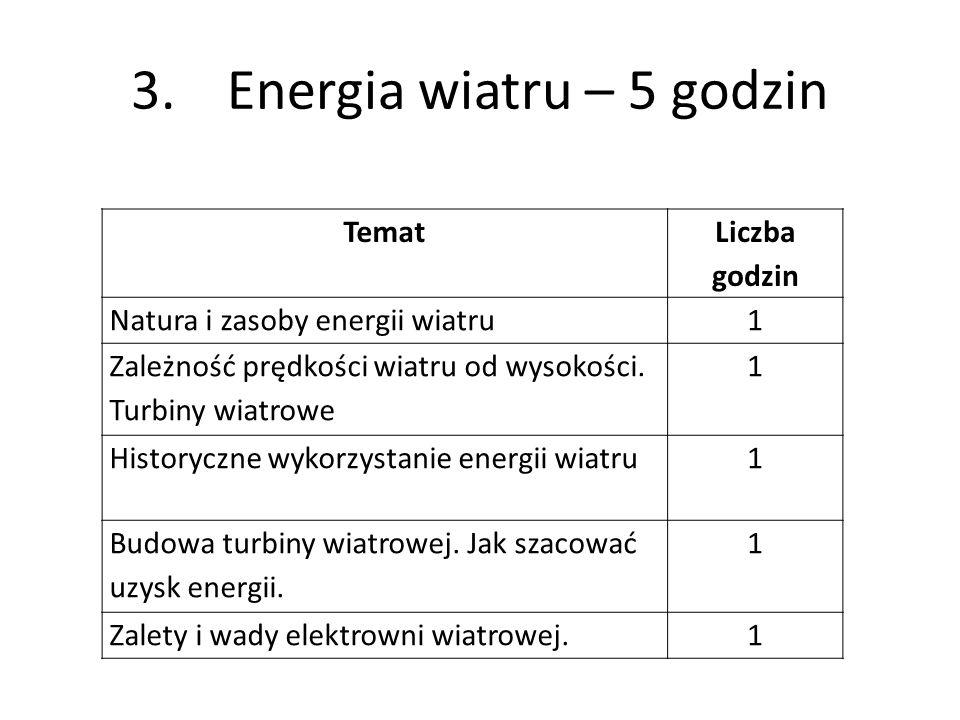 3. Energia wiatru – 5 godzin