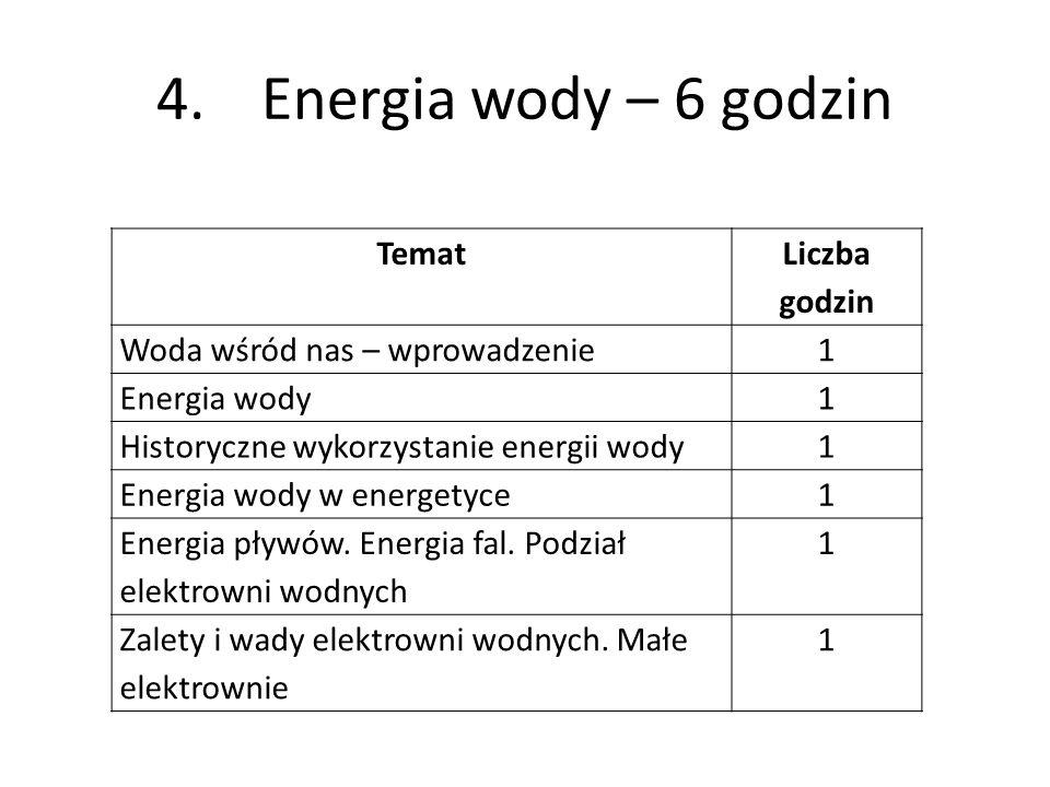 4. Energia wody – 6 godzin Temat Liczba godzin