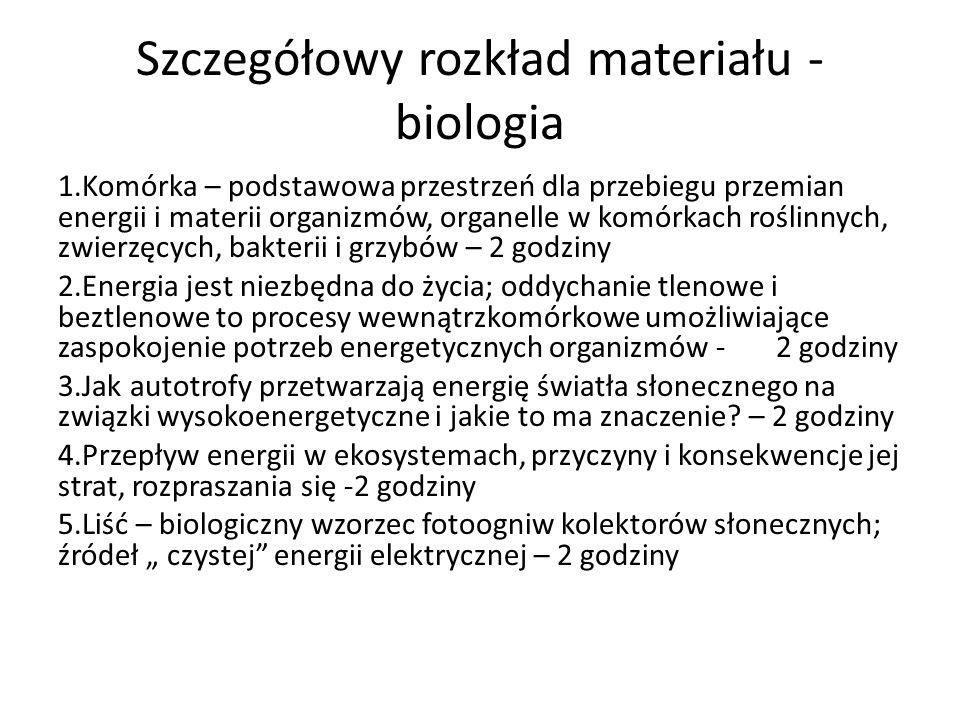 Szczegółowy rozkład materiału - biologia