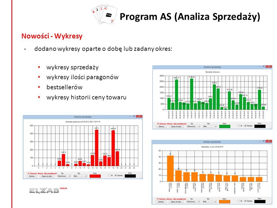 Program AS (Analiza Sprzedaży)