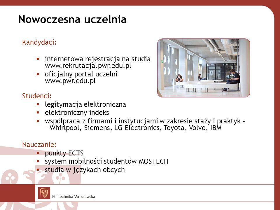 Nowoczesna uczelnia Kandydaci: