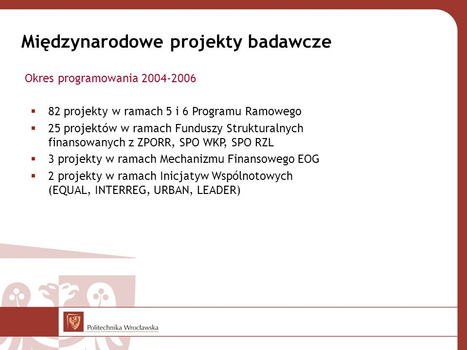 Międzynarodowe projekty badawcze