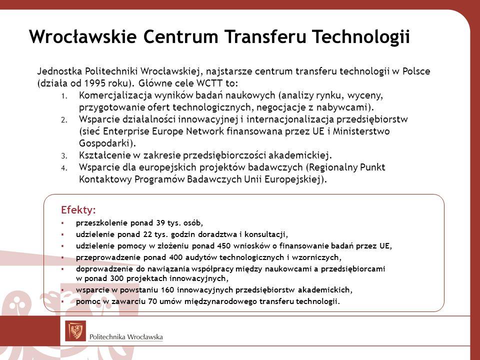 Wrocławskie Centrum Transferu Technologii