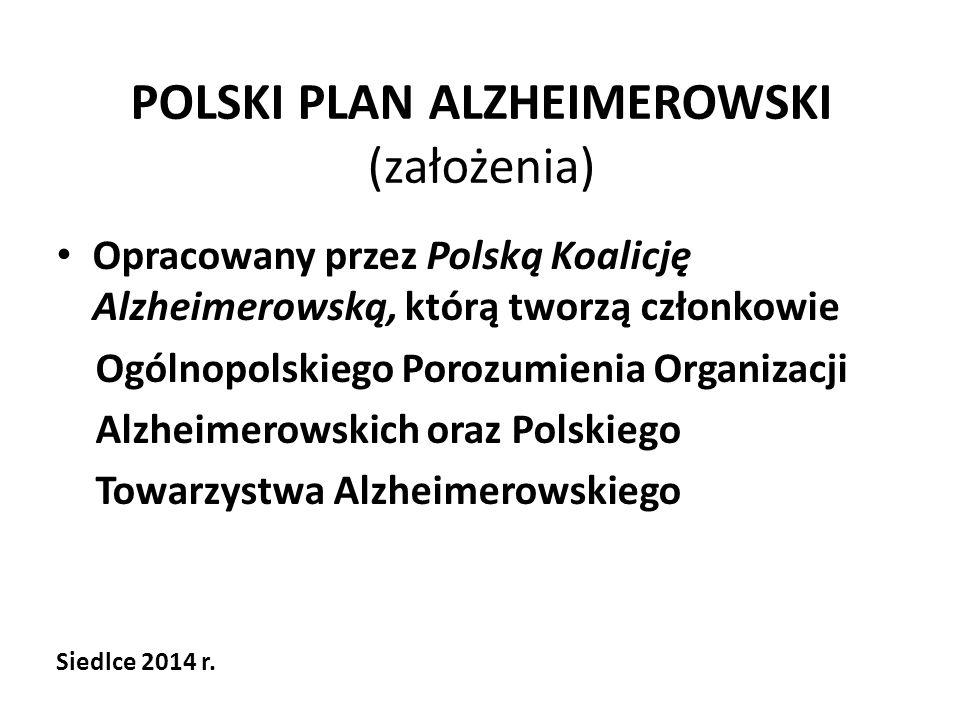 POLSKI PLAN ALZHEIMEROWSKI (założenia)