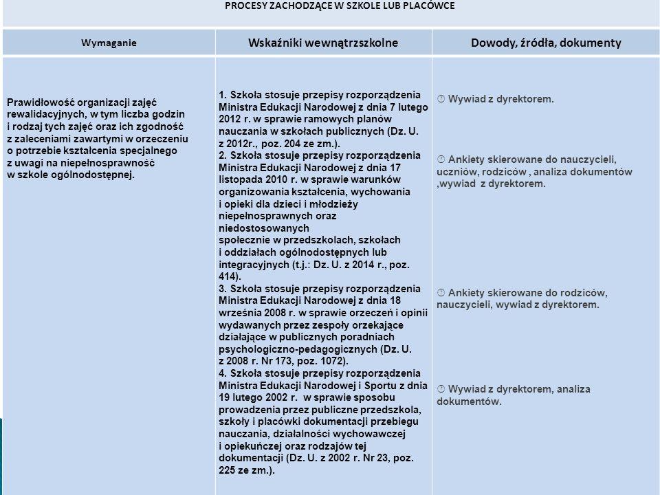 Wskaźniki wewnątrzszkolne Dowody, źródła, dokumenty