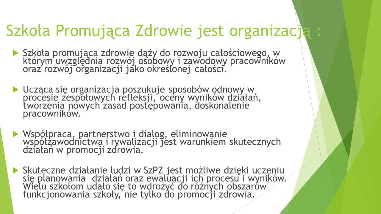 Szkoła Promująca Zdrowie jest organizacją :