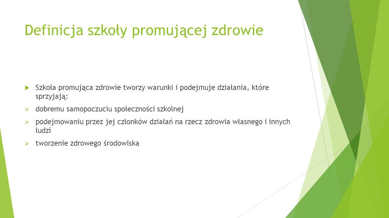 Definicja szkoły promującej zdrowie