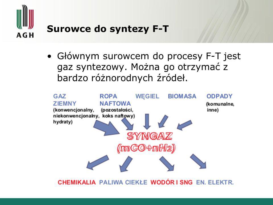 Surowce do syntezy F-T Głównym surowcem do procesy F-T jest gaz syntezowy.