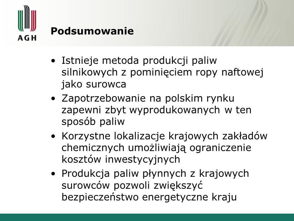 Podsumowanie Istnieje metoda produkcji paliw silnikowych z pominięciem ropy naftowej jako surowca.