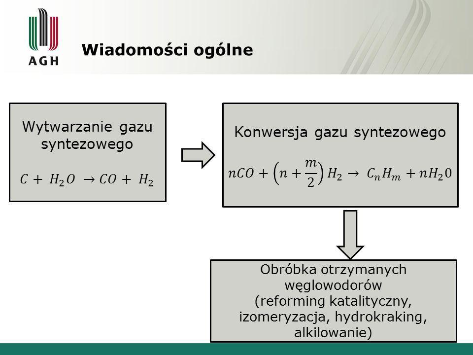 Wiadomości ogólne Wytwarzanie gazu syntezowego