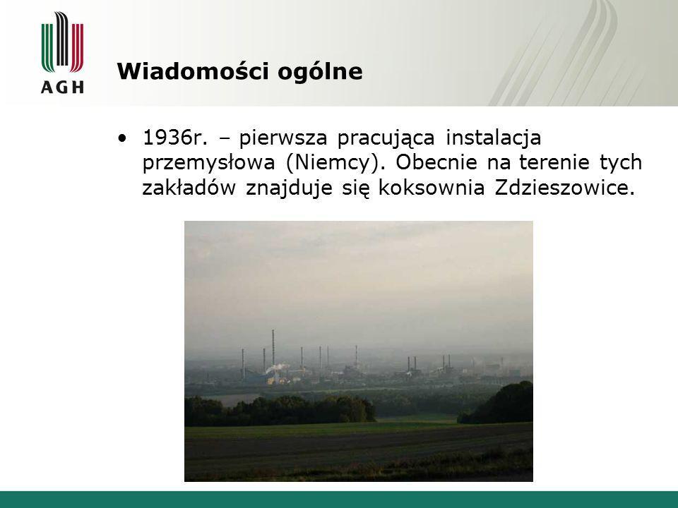 Wiadomości ogólne 1936r. – pierwsza pracująca instalacja przemysłowa (Niemcy).
